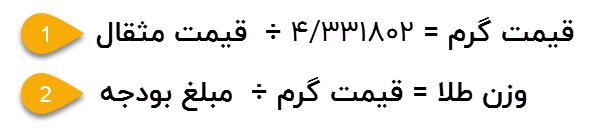 فرمول تبدیل مثقال به گرم طلا